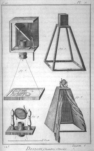 Camera obscura, 1751, unknown artist, in : Encyclopédie, ou dictionnaire raisonné des sciences, des arts et des métiers, Planches, Neuchatel 1751, vol. III, p. 143 [??], scan: Jean-Jacques MILAN; source: Wikimedia Commons.