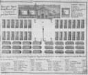 Modell der Reduktion Candelaria und Census aller Reduktionen, unbekannter Künstler, 1767; Bildquelle: Peramas, Josephi Emmanuelis: De Vita et moribus tredecim virorum paraguaycorum, Faenza 1793, unpaginiert (zwischen S. XXVII und 1).