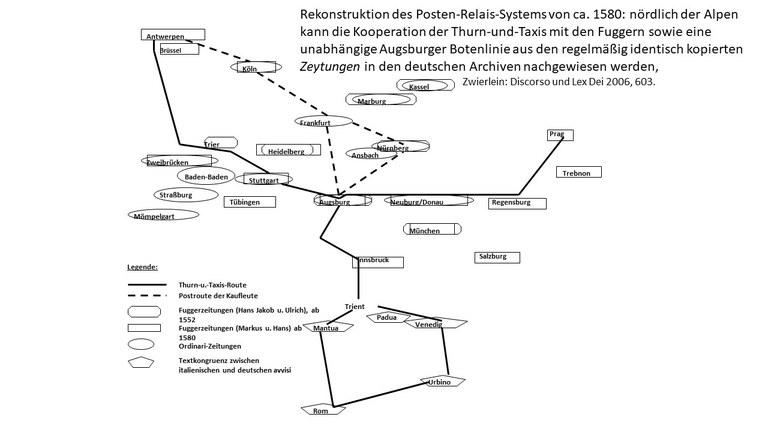 Postalisches Staffelsystem
