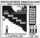 """Infografik """"Sozialistische Umgestaltung der Landwirtschaft"""" 1958 IMG"""