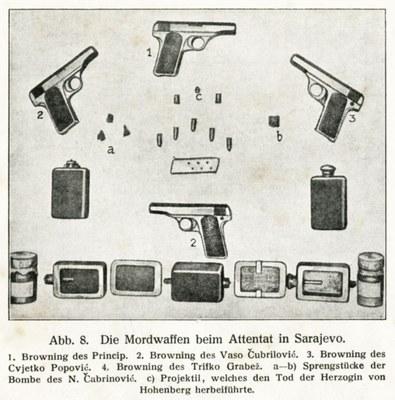 The Gun of Sarajevo (1914) IMG